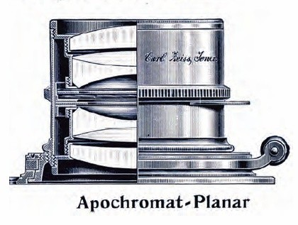 Sectional view of Planar lens.